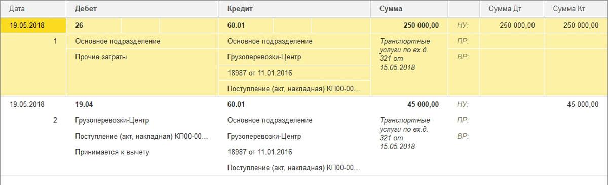 Рис.2 НДС по приобретенным ценностям