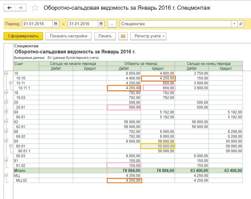 Погашение стоимости спецодежды в 1с 8.3 в налоговом учете