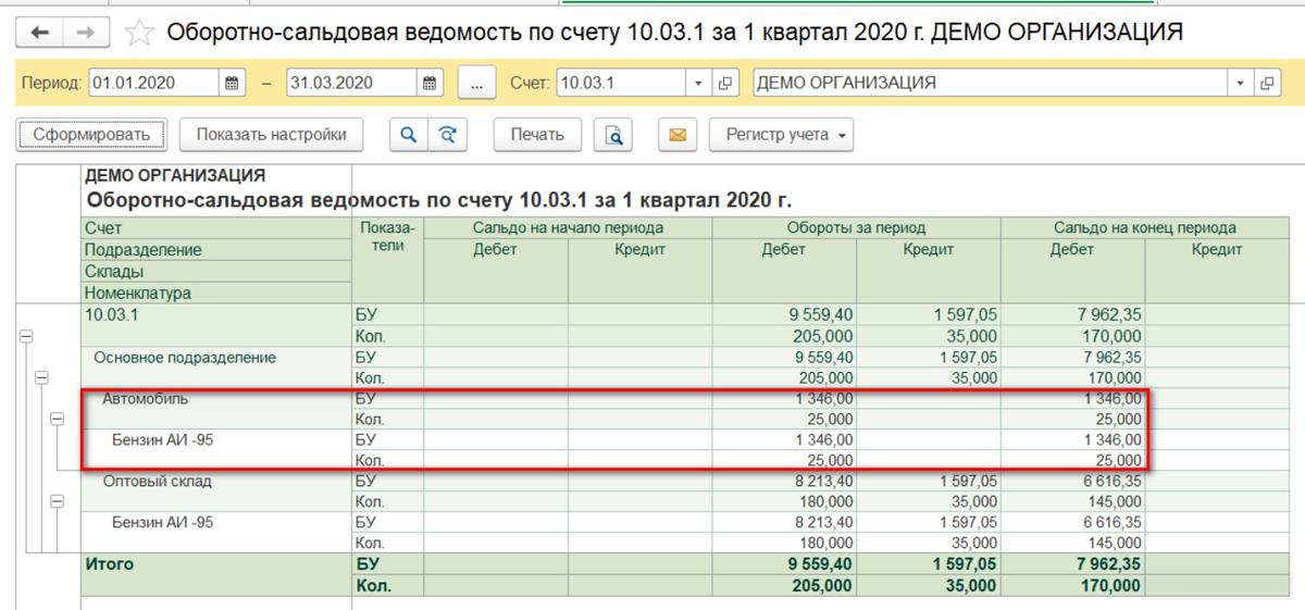 Рис.19 ОСВ по счету 10.03.1 «Топливо» с детализацией по местам хранения