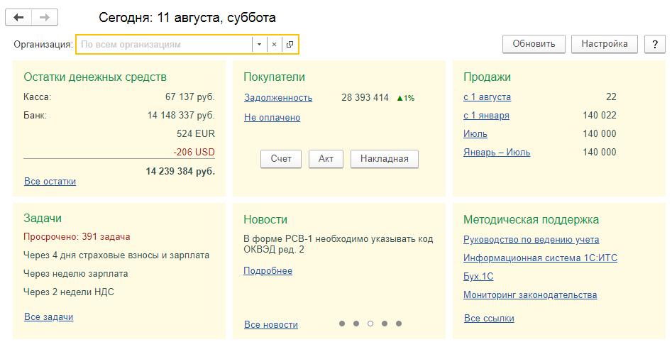 Преимущества программы 1с бухгалтерия 8.3 регистрация ооо с расчетным счетом в москве