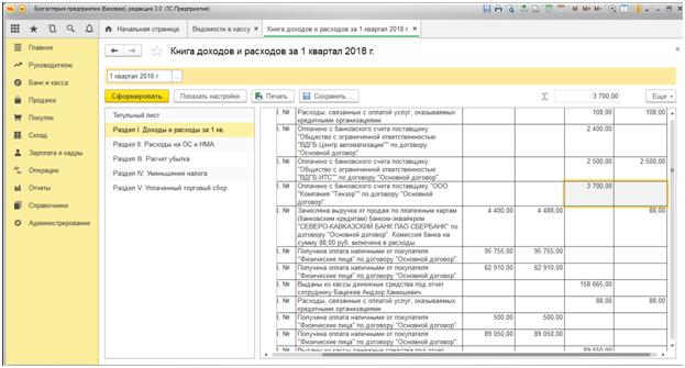 Рис.15 В том числе расходы учитываемые при исчислении налоговой базы