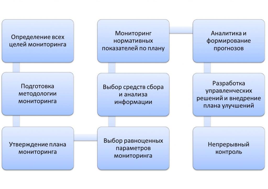 План финансового мониторинга