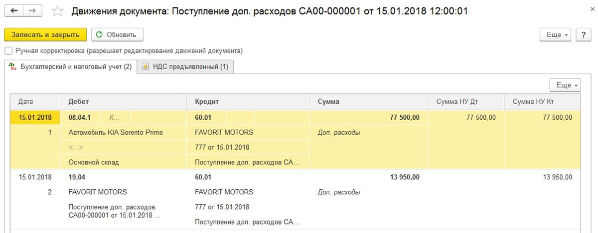 Рис.14 Расходы повысили стоимость объекта актива
