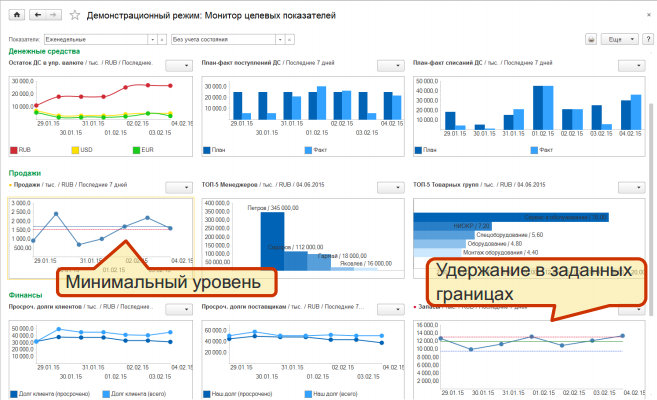 Автоматизация управленческого учета на предприятии 1с продажа по заказу 1с