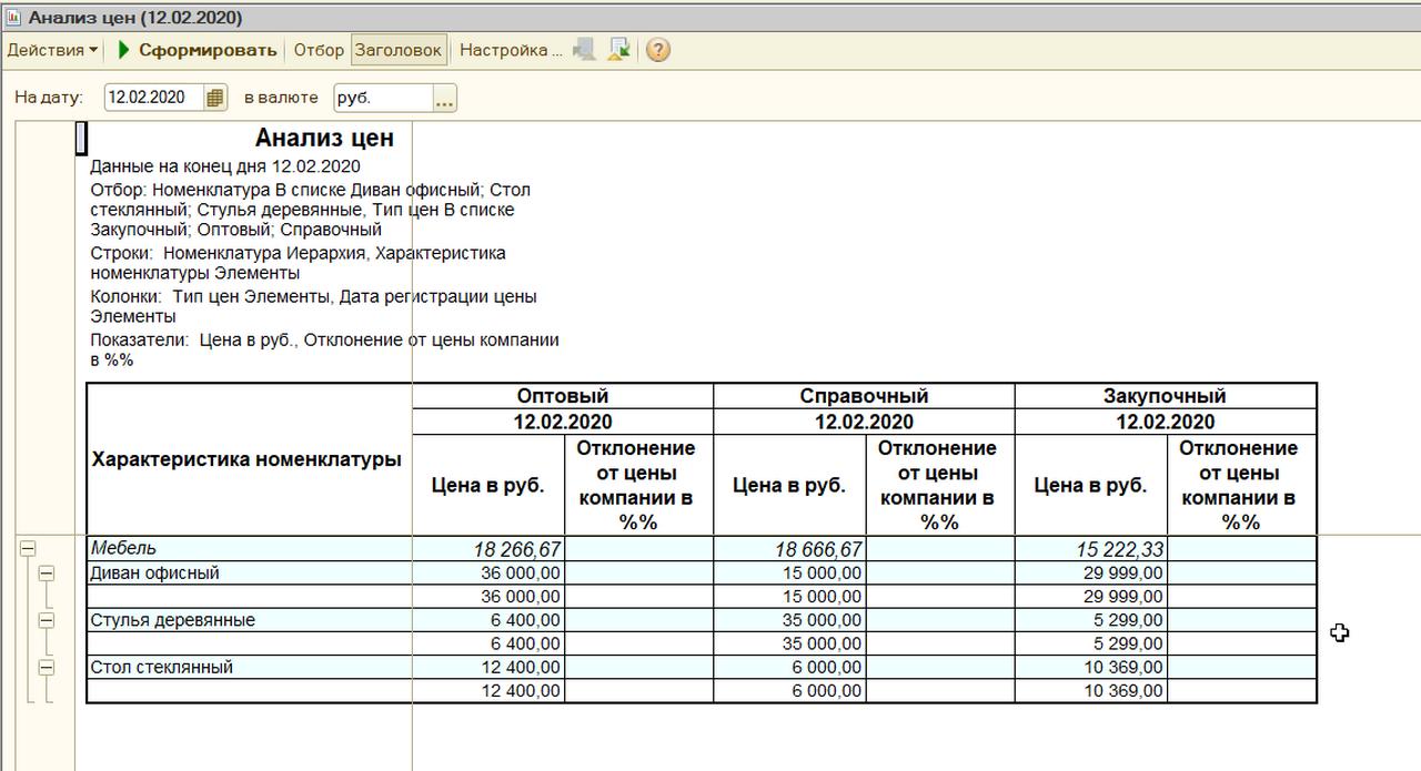 Рис.44 Анализ цен