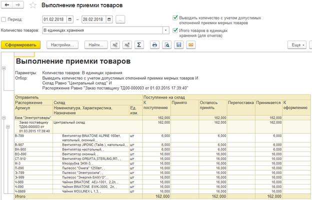 Рис.5 Отчет контроля приемки товара